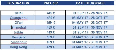 Billets Finnair à prix exceptionnels vers l´Asie