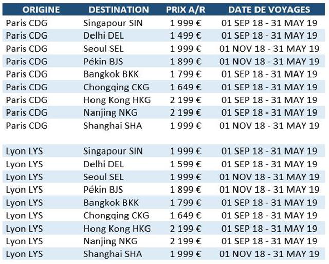 Tarifs exceptionnels Finnair vers l'Asie